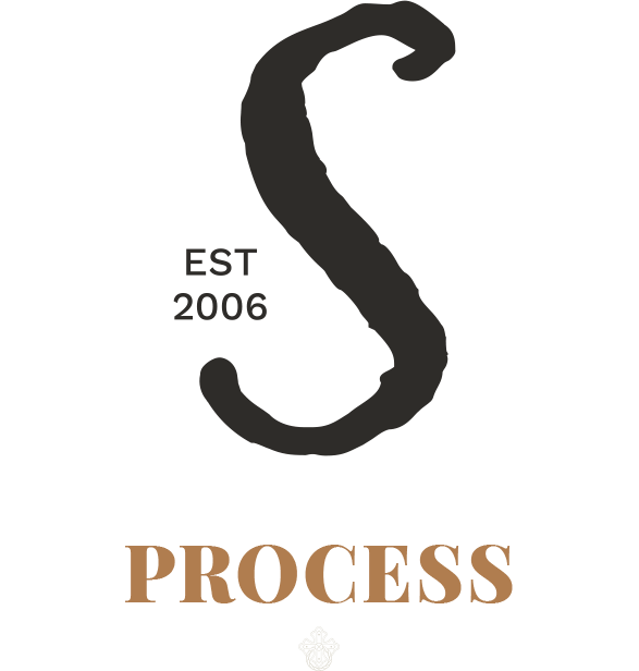 Interior designer Scottsdale AZ Sanctuaries Our Process graphic